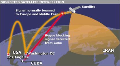 Схема глушения Кубой одного из иранских эмигрантстских телеканалов.
