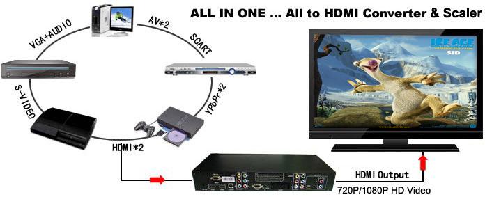 57-HDMI_converterLKV391d