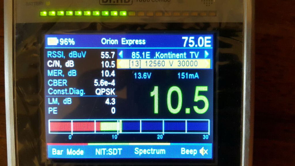 Настройка Телекарты на Dr.HD 1000 Combo, шкала C/N