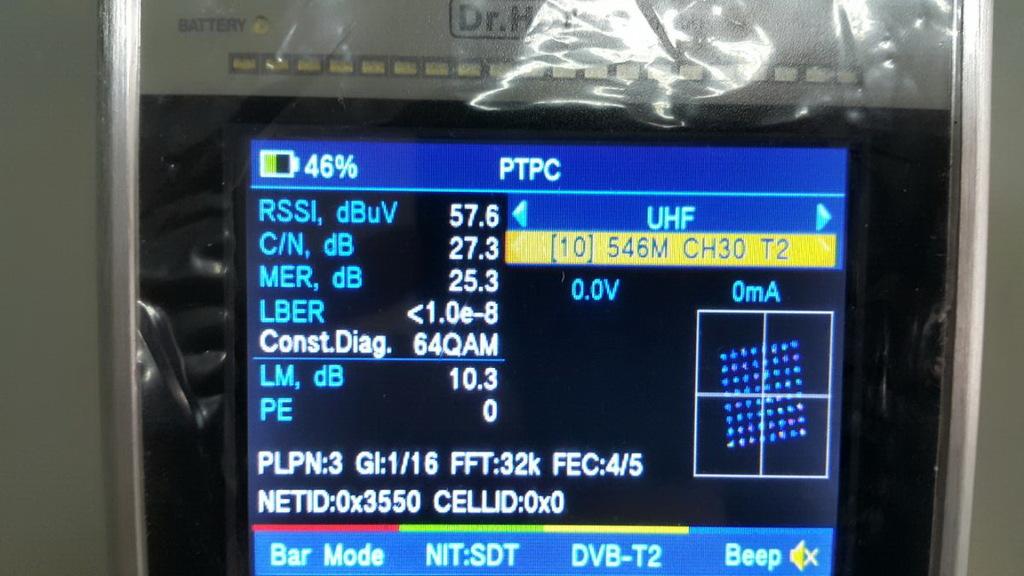 Настройка эфирки на Dr.HD 1000 Combo, диаграмма констелляции